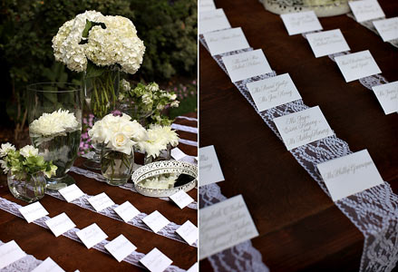 Wedding Reception Idea Make Table Runners out of Lace Ribbon
